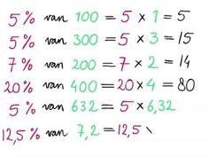 ▶ Procenten 2 -- Percentage van een getal - YouTube School Computers, Math Formulas, School Posters, Math For Kids, School Hacks, Fractions, Kids Education, Teaching Math, Algebra