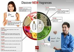 Fm group parfum suesheavenlyscent@gmail.com