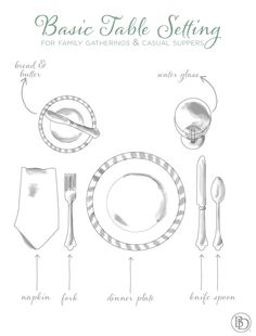 Place Settings 101. Basic Table SettingTable EtiquetteTable ...  sc 1 st  Pinterest : table atticates  - Aeropaca.Org