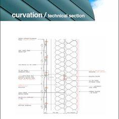 Generix Rainscreen Facades - Curvation / technical section