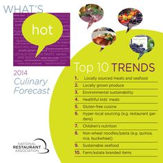 The National Restaurant Association's annual What's Hot culinary forecast predicts menu trends for the coming year. For 2014, the NRA surveyed nearly 1,300 professional chefs – members of the American Culinary Federation to find out what the hottest menu trends will be! Perhaps a locally-sourced farm-to-table gluten free pop-up? PopUpRepublic.com