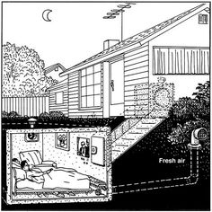 Frog Blog: HOME SECURITY