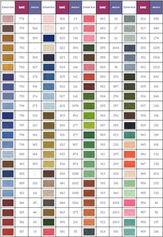 Brilliant Cross Stitch Embroidery Tips Ideas. Mesmerizing Cross Stitch Embroidery Tips Ideas. Cross Stitch Thread, Cross Stitch Alphabet, Cross Stitch Charts, Cross Stitch Designs, Cross Stitching, Cross Stitch Embroidery, Cross Stitch Patterns, Fil Dmc, Anchor Threads
