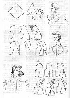 Use clothing prototypes
