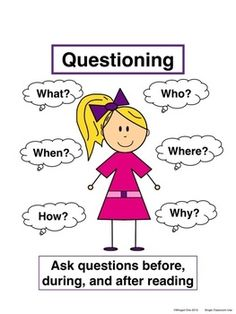 Questioning Poster - Girl, in two skin tones and grayscale for students to color $