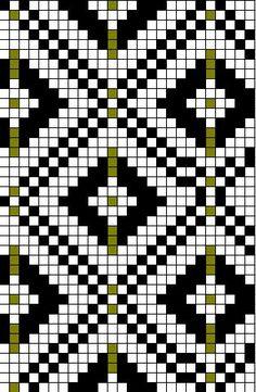 Wayuu Mochila chart