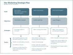 A #Marketing Plan Template! #Web #Business #Entrepreneur #Startup #Content #Digital #Tech #Entreprise