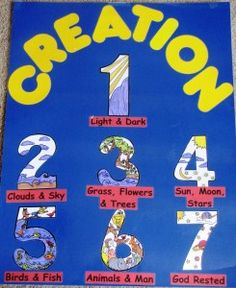 Creation Teaching Help