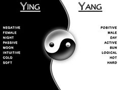 ABC Radiology Blog: Chinese Yin-Yang Symbol