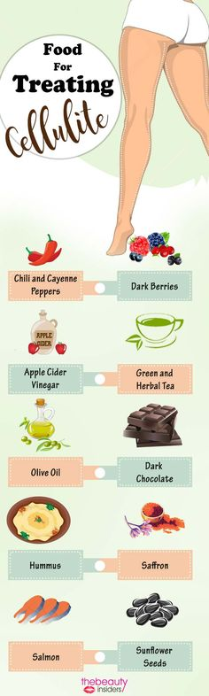 Food For Treating Cellulite