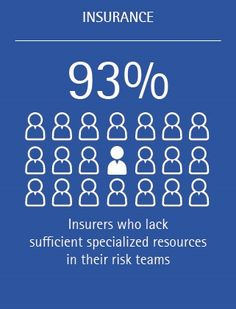 Risk Management and Insurance aim university sydney