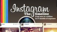 Minutos después de que Kevin Systrom, co-fundador de Facebook anunciara que ahora en la red social fotográfica Instagram ya se puedencompartirvideos