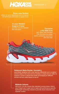 New Shoes At ShoeBuy: HOKA ONE ONE