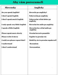 Toto je najlepšia pomoc pri učení jazyka: Tabuľky, s ktorými sa anglicky naučí aj úplný začiatočník! Trains, Train