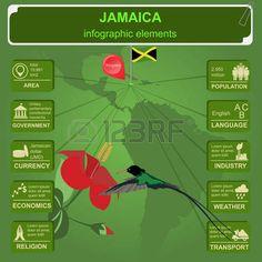 infografía Jamaica, datos estadísticos, de las vistas. ilustración vectorial
