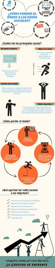 No tengas miedo a las redes sociales vía: www.lacreativadeenfrente.com #infografía #infographic #socialmedia
