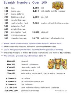 Free Printable Spanish Numbers Over 100 Thousand Million Worksheet Poster For Teachers