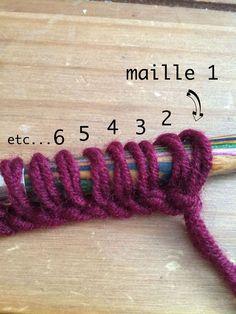 44bf8a4d8049 DIY – Tuto tricot du snood « double tour » au point de riz (spécial  débutantes). Bonnet TricotEcharpe TricotLaine ...