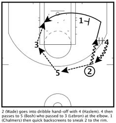 Miami Heat Game 7 Opening Play forWade