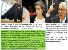 EDGAR RIBEIRO: A CORRUPÇÃO VENCEU: 2ª Turma do STF condena Delega...