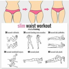 slim waist workout image