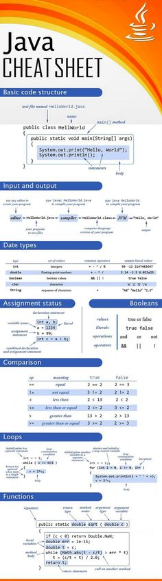 JAVA CHEAT SHEET. #Java #Programming #Programmer #Programmers #Coding #Coder #Coders  Collected Picture.