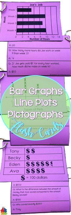 Bar Graphs, Line Plots, Pictographs Grab & Go Flash Cards Teaching 5th Grade, 5th Grade Math, Teaching Science, Third Grade, Sixth Grade, Simplifying Fractions, Improper Fractions, Dividing Fractions, Multiplying Fractions