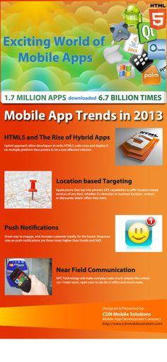 #Mobile #App Trends in 2013