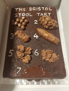 Bristol Stool Chart Cake Or Tart Made