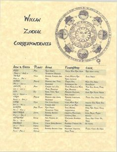 Book of Shadows Page Pages Zodical Zodiac Correspondences Wicca Pagan |