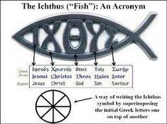 The Greek word for fish is ixthus or icthus. The Christian fish . Christian Symbols, Christian Faith, Christian Fish Tattoos, God Tattoos, Tatoos, Bible Knowledge, Bible Scriptures, Christianity, Catholic Doctrine