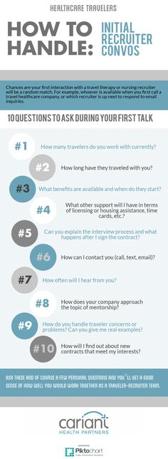 Infographic: How to Handle Initial Recruiter Conversations | Travel Therapy | Travel Nursing