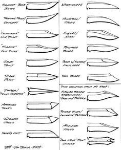 Diagrams of Modern Knife Types | Sword-Site