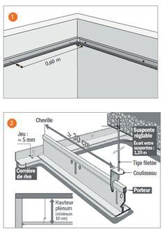 1000 id es sur le th me plafond suspendu sur pinterest for Materiaux faux plafond