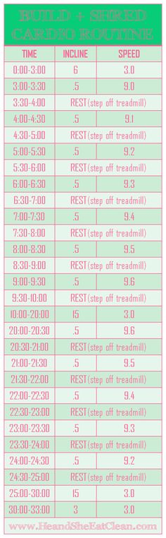 Ready for an intense AND interesting cardio routine? Build + Shred Cardio HIIT Routine - He and She Eat Clean