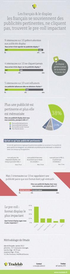 E-Pub : Les chiffres clés du Display (France, 2012)