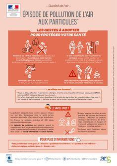 Les bons gestes à adopter pour protéger votre santé durant un épisode de pollution !