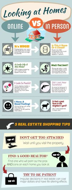 http://weown.in/ https://www.facebook.com/weown.in?ref=hl   #infograhic #realestate