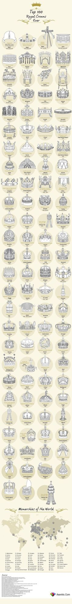 Top 100 Royal Crowns and Crown Jewels from the last 3500 years!