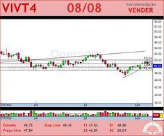 TELEF BRASIL - VIVT4 - 08/08/2012 #VIVT4 #analises #bovespa