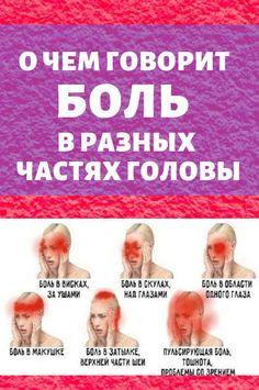 5 предупредительных сигналов: о чем говорит боль в разных частях головы  #боль #голова #здоровье #упражнения