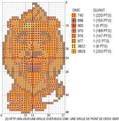 Wizard of Oz cross-stitch - Lion