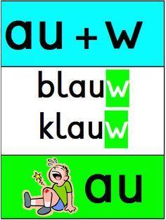 Afbeeldingsresultaat voor regels spelling