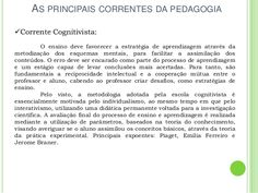 AS PRINCIPAIS CORRENTES DA PEDAGOGIA Corrente Cognitivista: O ensino deve favorecer a estratégia de aprendizagem através ...