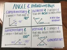 Angles Relationships - complementary, adjacent, supplementary, vertical, congruent