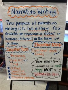 Narrative writing anchor chart-- visual, colorful, not too cluttered Writing Strategies, Writing Lessons, Writing Resources, Teaching Writing, Writing Skills, Writing Ideas, Kindergarten Writing, Writing Process, Teaching Ideas