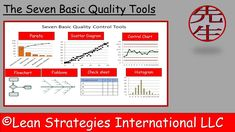 Learn what The Seven Basic Quality Tools are and grab some free tools while you visit.   #ControlChart #Histogram