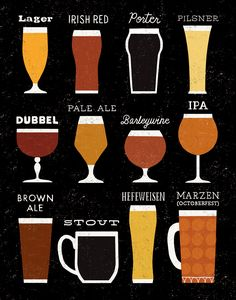 Wine tastes better in the right glass- the same is true for your favorite craft brews! All Beer, Wine And Beer, Beer Brewing, Home Brewing, Craft Beer List, Brewery Design, Beer Pairing, Beer Quotes, Beer Poster