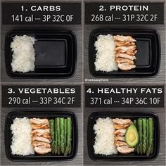 MEAL PREP GUIDE You don't know how to prepare a healthy well balanced meal? Are you new to the meal prep thing, it overwhelms you and you have no idea where to start? Or maybe you don't feel comfortable in the kitchen? Here is a quick and easy guide for everyone Follow a few steps and you will have a delicious lunch box with all macronutrients your body needs in healthy proportions (good macros). As an example I cooked the easiest meal ever (rice and chicken) Here is wh...