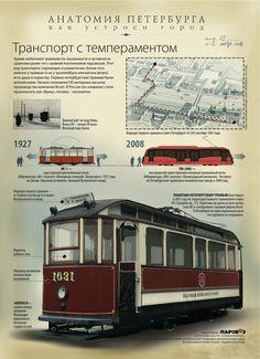 спб - трамвай